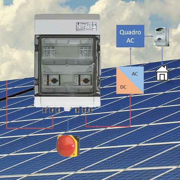 Cabur Photovoltaik Zubehör Katalog